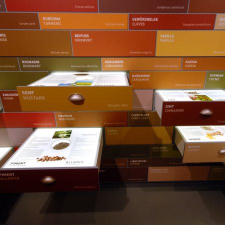 Grafik  – Currywurstmuseum